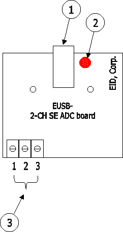 usb cable drawing with Electronics Kits Eusb To 2 Se Adc on Vector Shoelace Alphabet Lower Case Letters 241564591 additionally Dead Mice In Shack together with 3V1 together with Cartoon Image Of Usb Flash Icon Vector 15661038 also Serial Port  munication C Sharp.