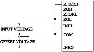 Zero Display for Non-Zero Input Voltage